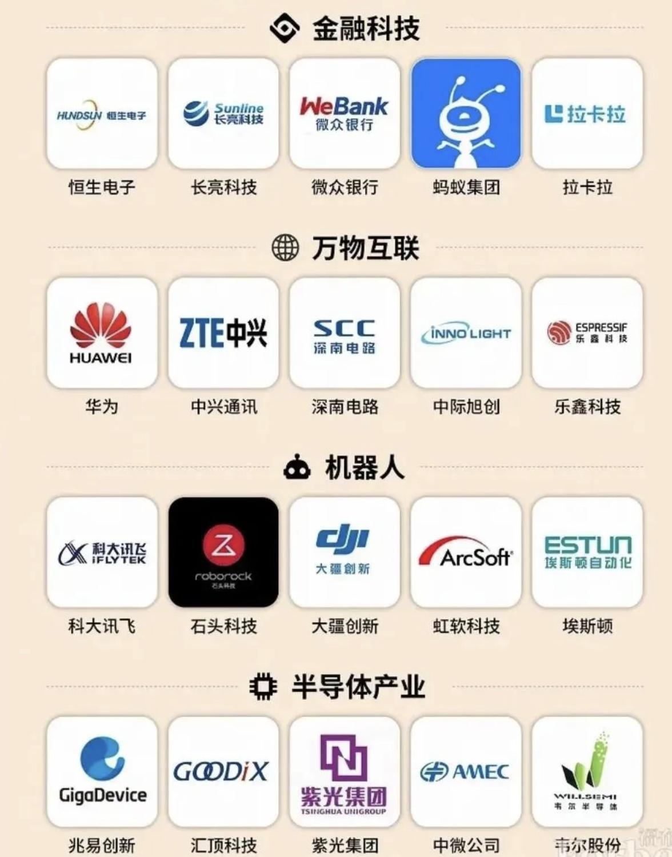 """深南电路上榜""""福布斯中国最具创新力企业榜"""""""